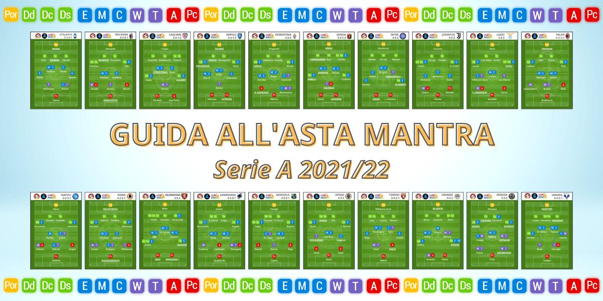 Guida all'asta mantra Serie A 2021/22